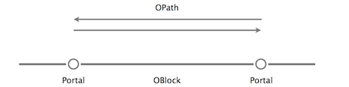 OBlocks_0_1.png